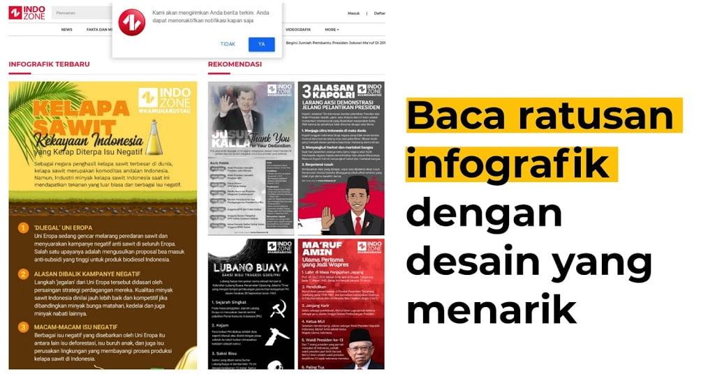 INDOZONE, Media Favoritku untuk Mengetahui Informasi Terbaru 9