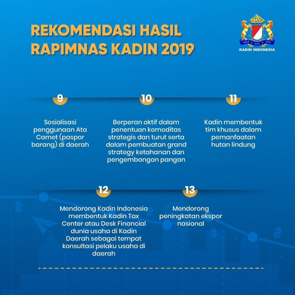 Pentingnya Pembangunan SDM untuk Indonesia yang Lebih Produktif 7