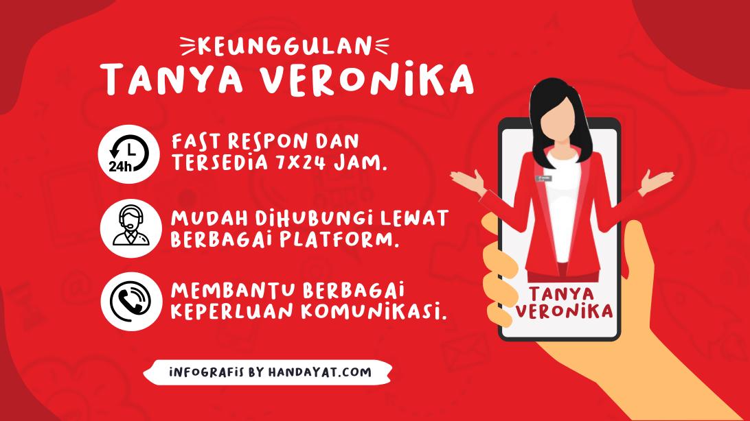 Keunggulan Tanya Veronika Asisten Virtual Telkomsel